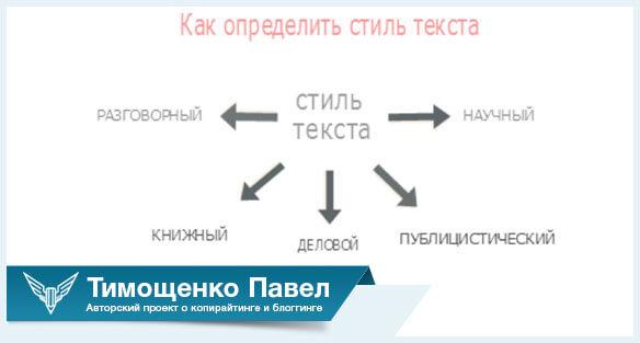 Павел Тимощенко о стилях