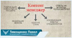 инфографика Павел Тимощенко