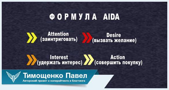 Павел Ямб про формулу АИДА