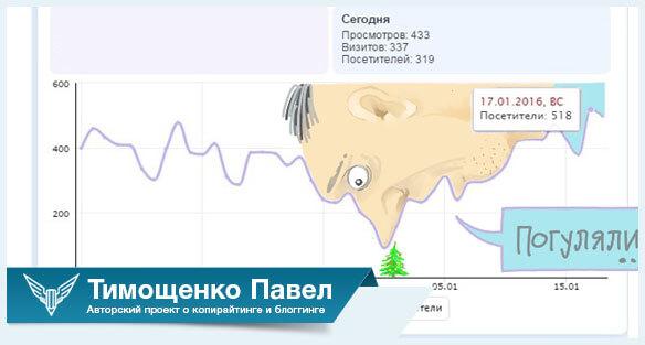Павел Тимощенко о поисковой оптимизации