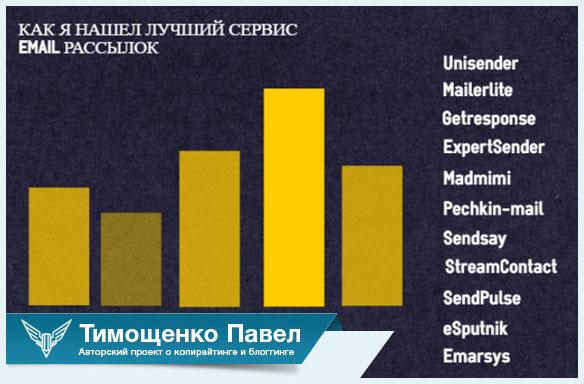 Сервис почтовых рассылок обзор смс рассылка программа скачать бесплатно на русском языке