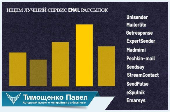 Павел Тимощенко о выборе сервиса рассылок