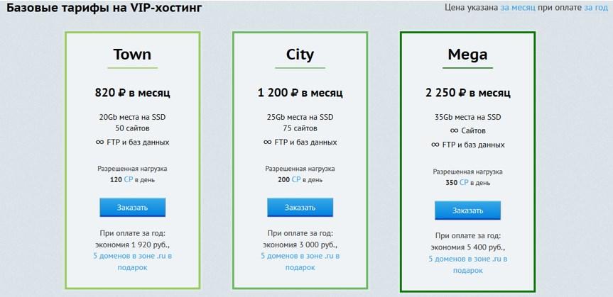 Стоимость места на хостинге хостинг предложения