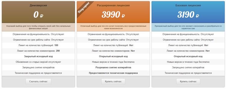 Стоимость лицензий ДЛЕ