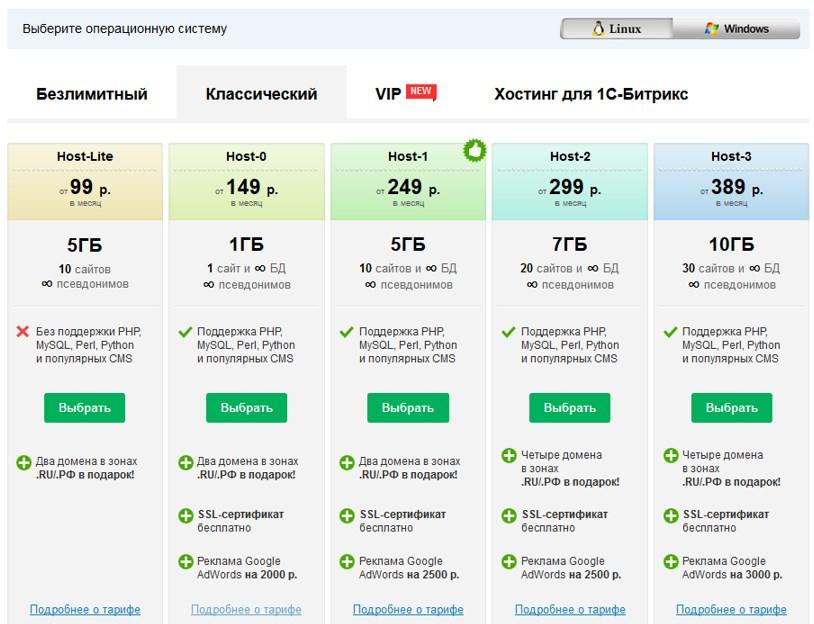 Тарифы и ресурсы reg.ru