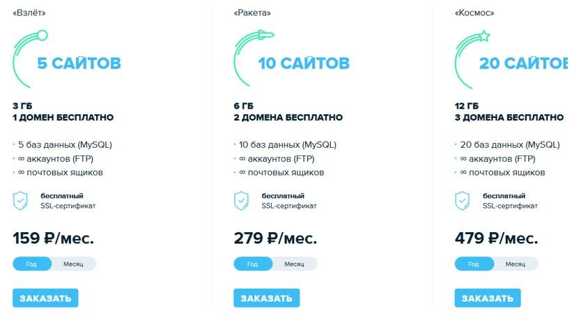 Тарифы и ресурсы sweb.ru