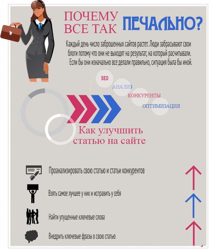Инфографика Павла Ямба