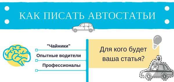 Как писать автомобильные статьи