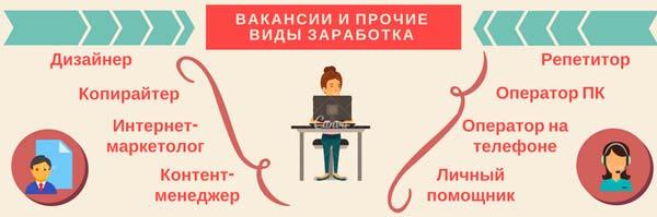 Пример вакансий на бирже