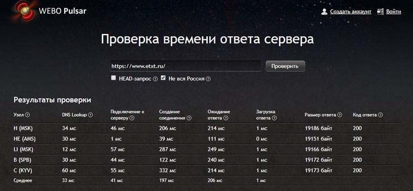 Проверка скорости загрузки сайта Webopulsar