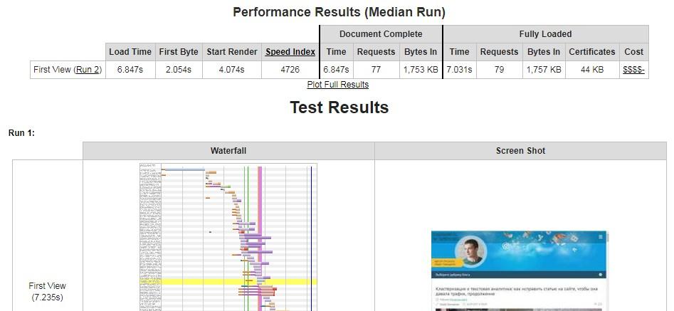 Проверка скорости загрузки сайта www.webpagetest.org