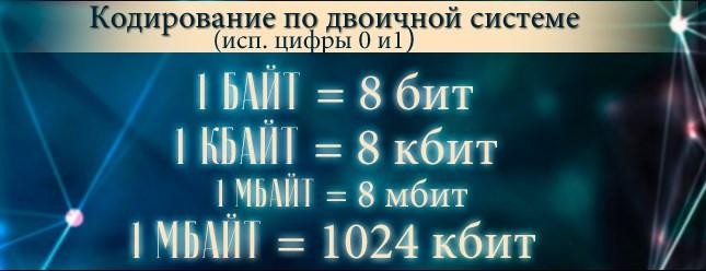 Кодирование по двоичной системе