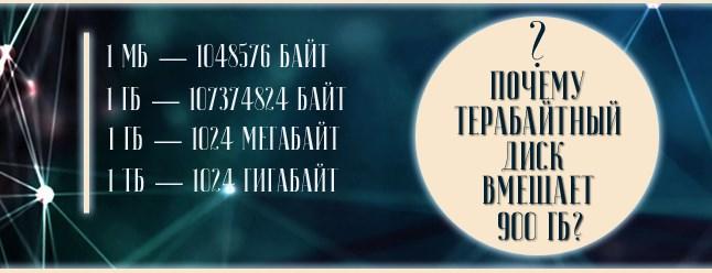 Терабайтный диск