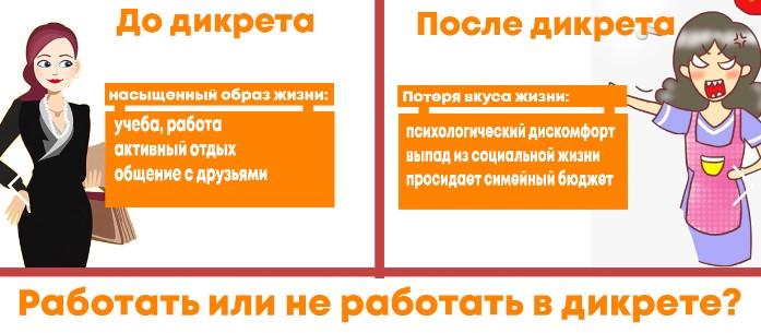 До и после декрета